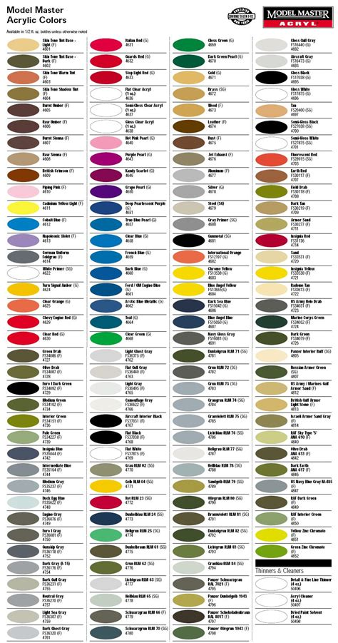 model master paint chart conversion revell color chart