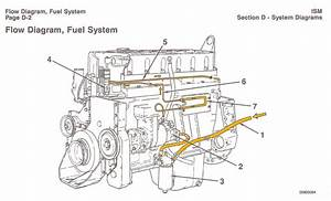 N14 Cummins Engine Internal Diagram