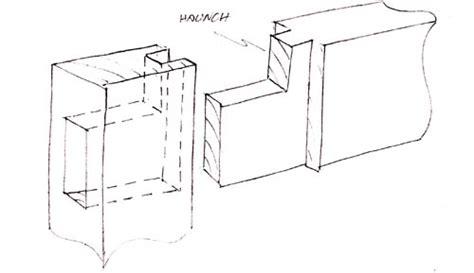 external door mortise joints diy woodworking