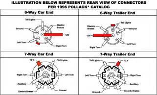 Technical Information Trailer Wiring