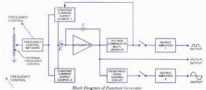 Sample Paper For Electrical And Electronics Measurements
