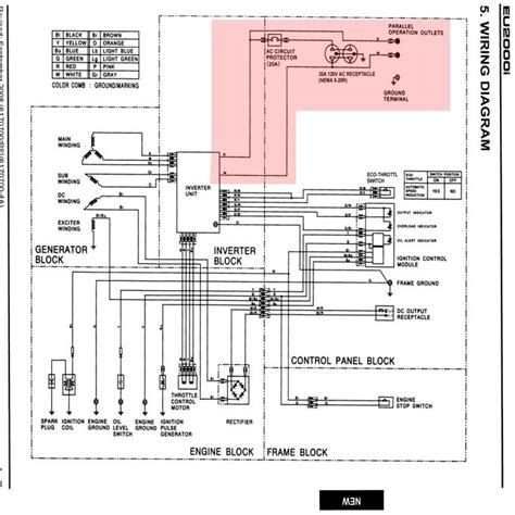 Honda Generator Parallel Wiring Diagram by Anyone Tried Hacking An Inverter Generator Parallel Cable