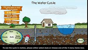 37 Best Water Cycle Images On Pinterest