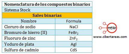 sales binarias quimica  cibertareas