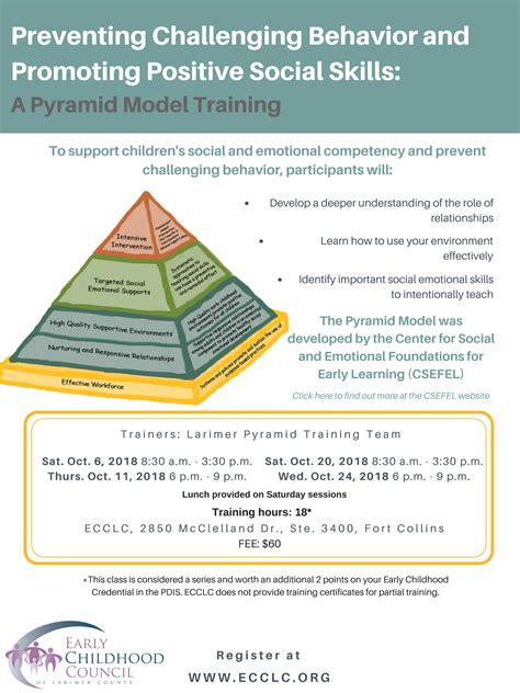 pyramid model training fall  early childhood council