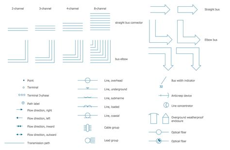 Electrical Symbols Switches Relays