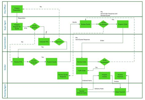 swim diagram template diagram excel swim diagram template editable