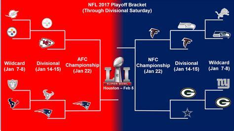 nfl playoff bracket update  sunday divisional playoff