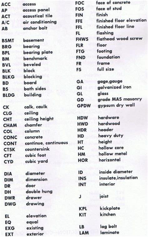 Blueprint Symbols And Abbreviations   WW References
