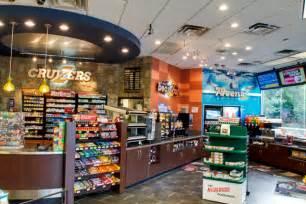 Convenience Store Design Ideas