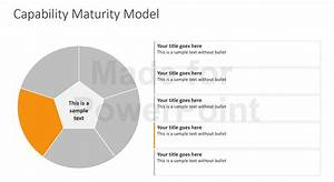 capability maturity model powerpoint presentation With capabilities presentation template