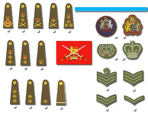 Or Ranks British Army British Army Ranks Purposegames