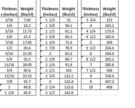 weight  steel plate steel plate weight steel plate thickness