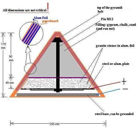 pyramid generator tec electrical energy renewable energy alternative energy