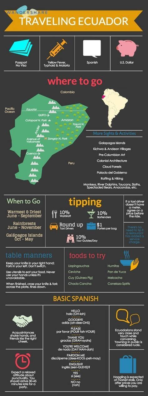 25+ Best Ideas About Latin America On Pinterest South
