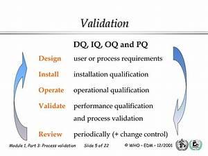 ppt validation part 3 process validation powerpoint