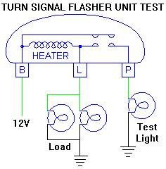 Two Prong Flasher Wire Diagram by Turn Sugnal Flasher Unit