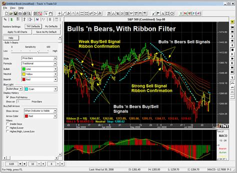best commodity trading systems yukabolypohe web fc2