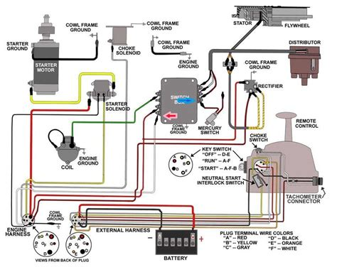 1975 Mercury 850 Wiring Diagram by 1978 Mercury 1150 Serial 5052778 Kill Switch Retrofit