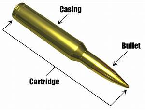 A Case For Steel Cased Ammo