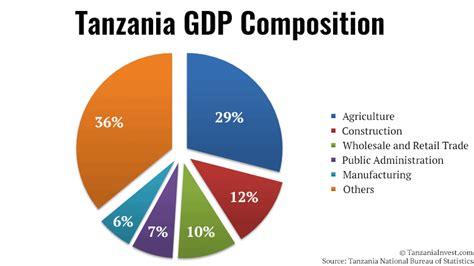 tanzania economy tanzaniainvest