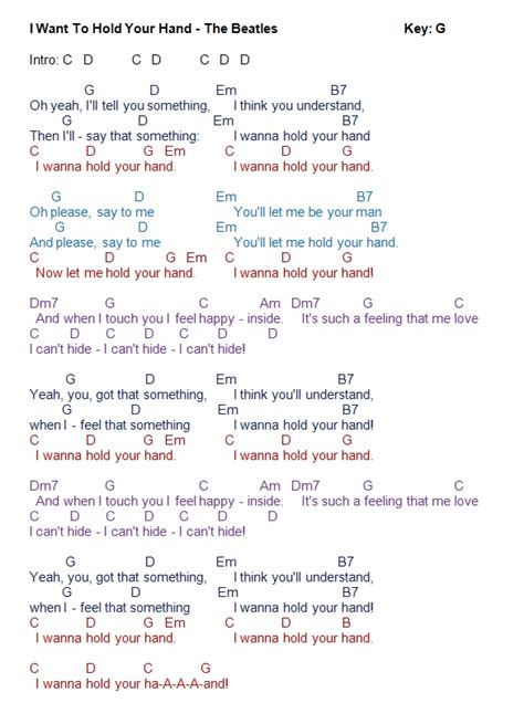 Amazing Oceans Hillsong Guitar Chords Image - Song Chords Images ...