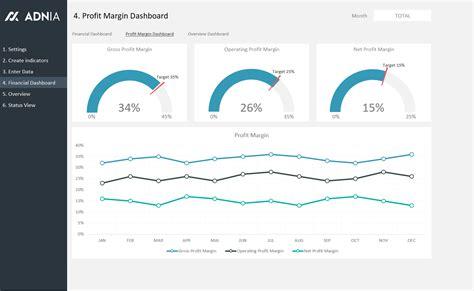 financial kpi dashboard template adnia solutions