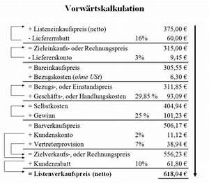 Listeneinkaufspreis Berechnen : kurtzkurse bwl kaufm nnisches rechnen die handelskalkulation ~ Themetempest.com Abrechnung