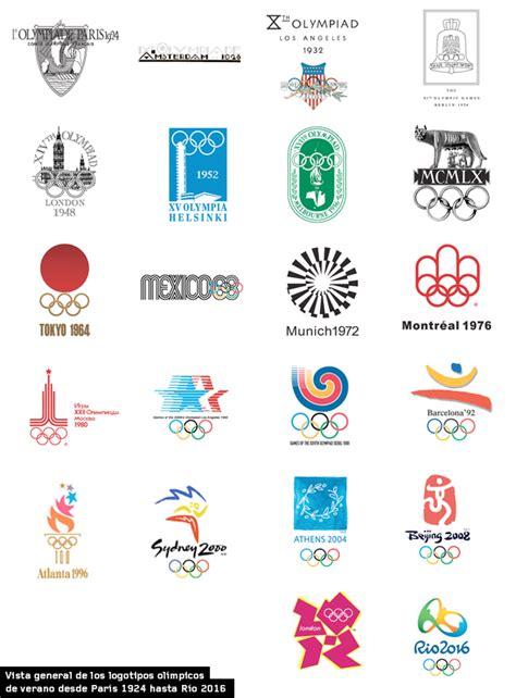 simbolos de los jjoo repasamos la historia de los logos de los juegos ol 237 mpicos