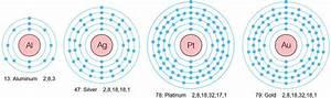 Gold  Platinum From Copper  Tested  Documented  U2013 Resonant Atomic Transmutation Of Metals  U201c2 Kilo