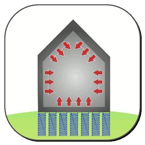 haus24 wärme gmbh wie funktioniert erdw 228 rme wie funktioniert die solew rmepumpe mit erdsonde wie funktioniert