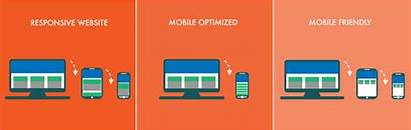 Mobile Friendly Compulse Friction Ways Responsive Reduce