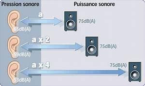 Bruit Climatisation Unite Interieure : climatiser sa maison bruit et climatisation ~ Premium-room.com Idées de Décoration