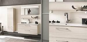 5 meubles pour renovation de salle de bain deco salle de With meuble salle de bain delpha unique