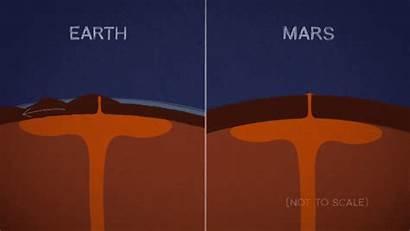 Mountains Mars Did Enormous Activities Jpl Nasa