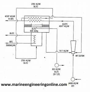Simple Freshwater Generator