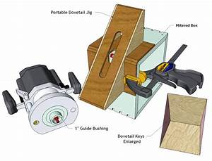Box making: Cutting splines on a bandsaw - Jig & Fixtures