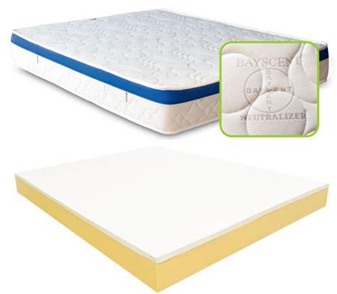 il materasso migliore il miglior materasso in commercio la classifica 2018