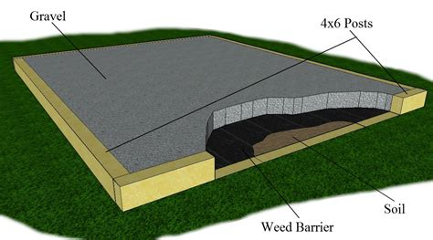 build  gravel foundationbase   shed