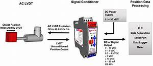 Lvdt Signal Conditioning