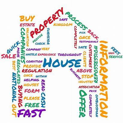 Word Property Estate Fast Rightmove Cloud Wordcloud