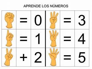 vamos a sumar con los dedos (2) Orientación Andújar Recursos Educativos