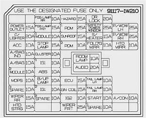 Lock Horn Wiring Diagram Kia Forte