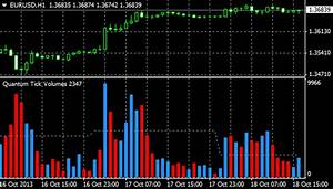 Yen To Dollar Chart Quantum Trading Indicators For Metatrader 4 Quantum