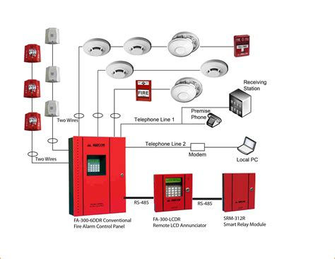 cl commercial alarm wiring diagrams best site