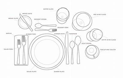 Table Setting Dinner Drawing Pages Coloring Dining