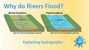 Why Do Rivers Flood  - Explaining Hydro-graphs