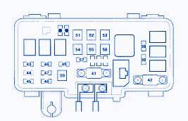 Fuse Box 2005 Honda Pilot : honda pilot 2005 under the dash fuse box block circuit ~ A.2002-acura-tl-radio.info Haus und Dekorationen