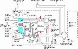 Como Funciona O Ar Condicionado Nos Avi U00f5es    Avi U00f5es E M U00fasicas