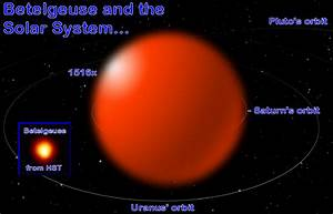 Betelgeuse = Supernova